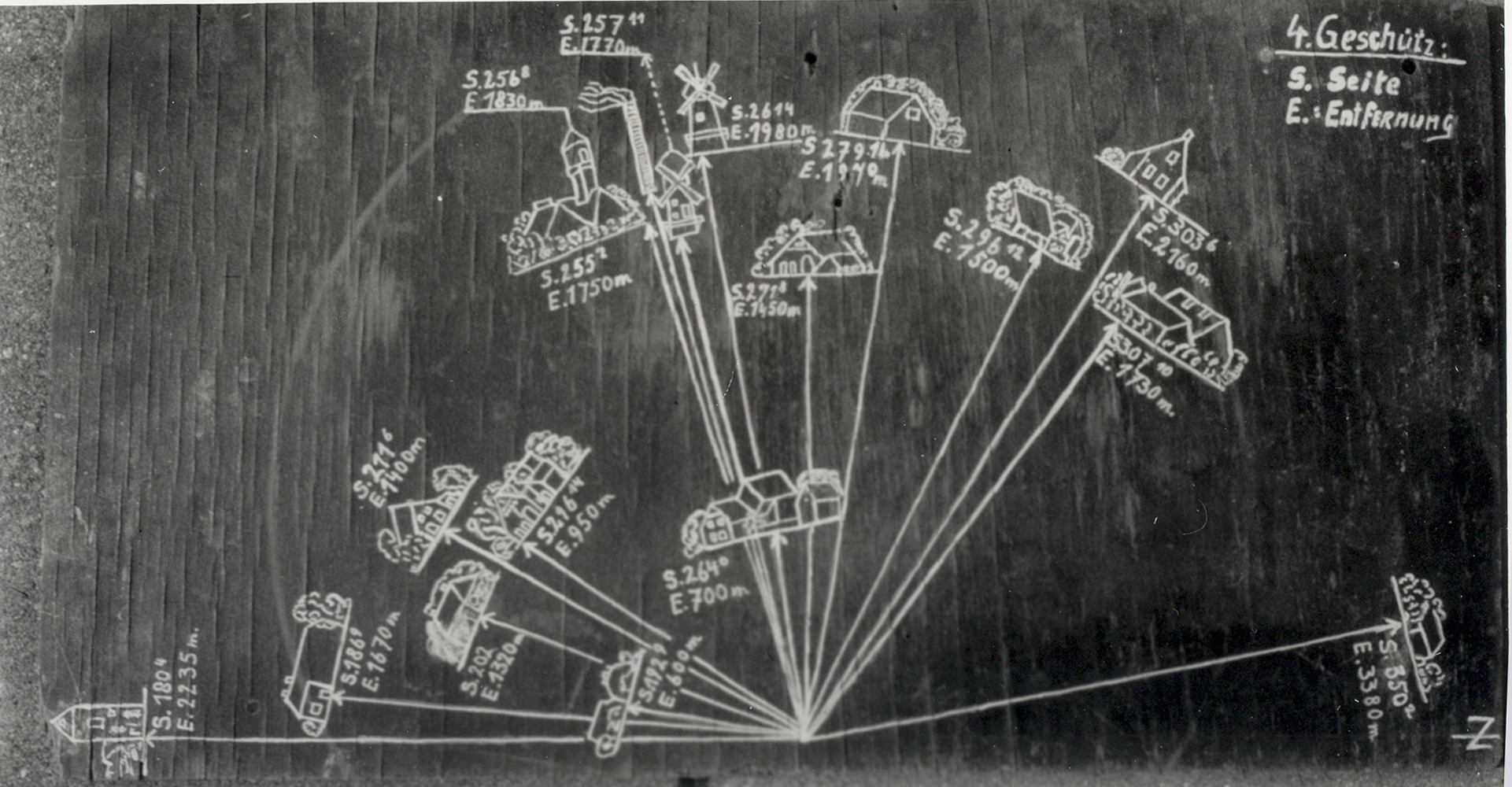 Batterie Nansum WWII